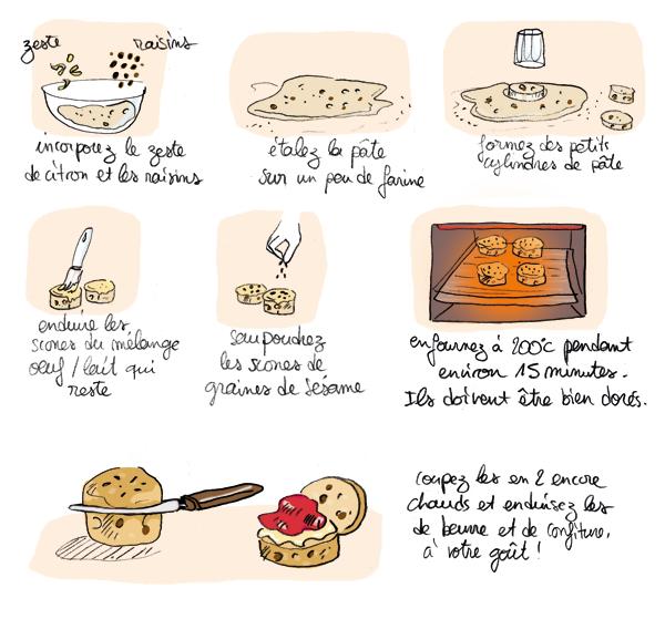 scones3