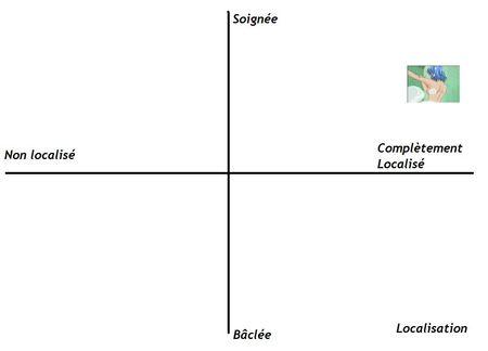 localisationblank