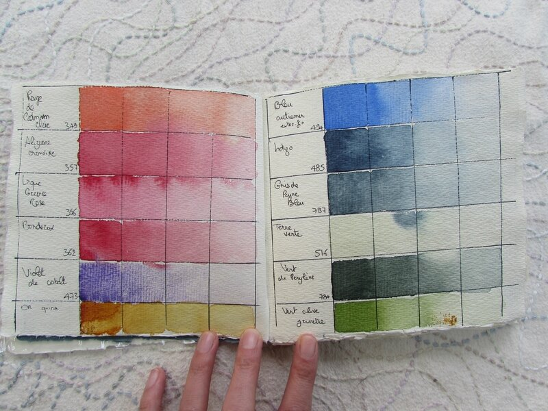 carnet papier-peints