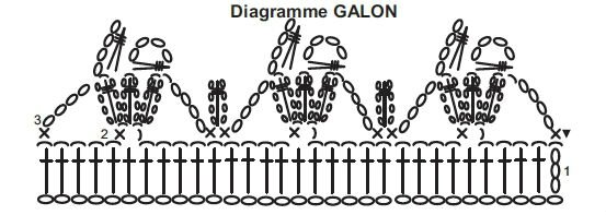 Grille-galon-déb-croch-Fillette-Phildar