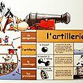 Les canons de rochefort - hermione (canons de 12 livres gribeauval)