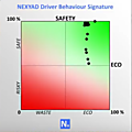 Nexyad adas : in-car sensors put insurers in the driver's seat