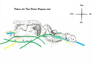 Dolmen Les Trois Pierres réseaux