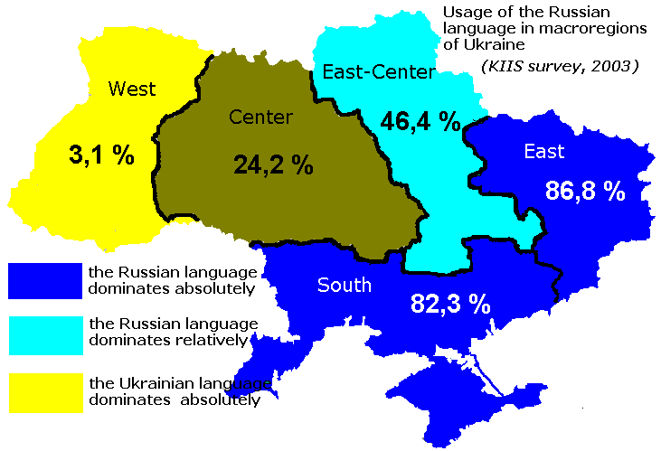 language_in_ukraine