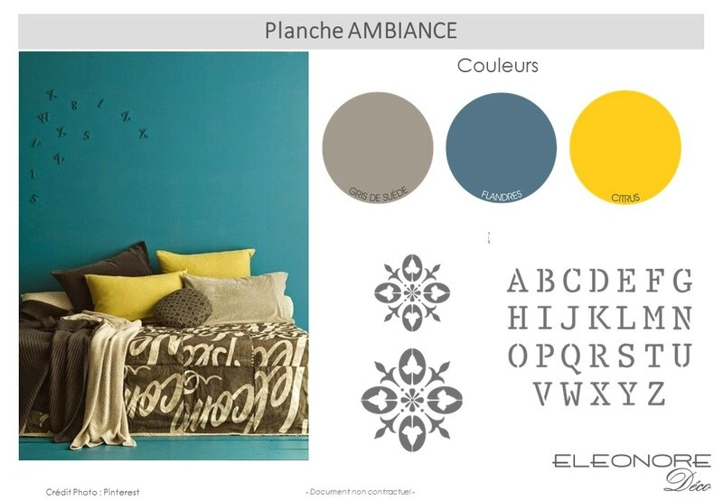 Planche_ambiance typo