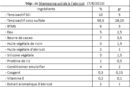 Shampoing solide à l'abricot