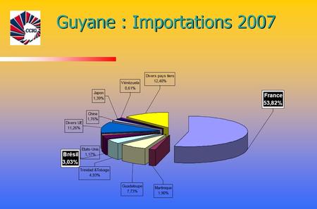 Guyane_importations07