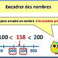 Activité tbi-tni-vpi- nombres - encadrer des nombres à l'unité, la dizaine, la centaine près