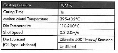 Die_casting_conditions
