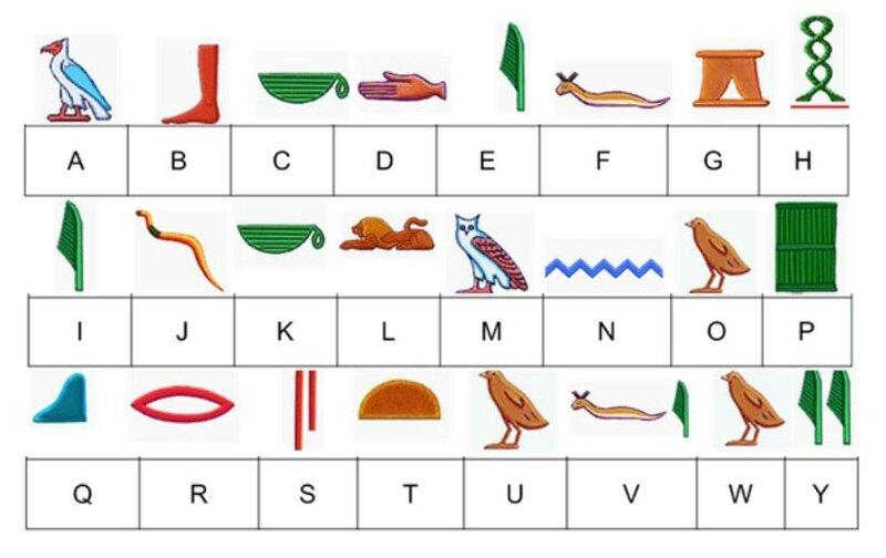 alphabet hieroglyphes