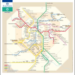 Carte réseau RER