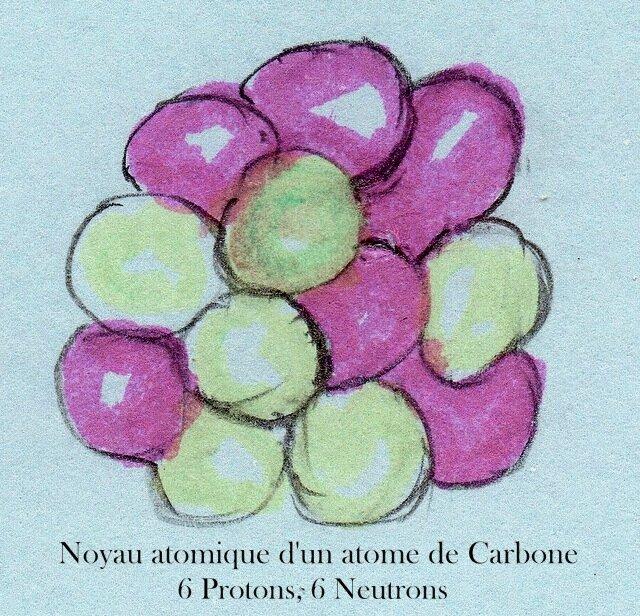 243 K° Carbone noyau