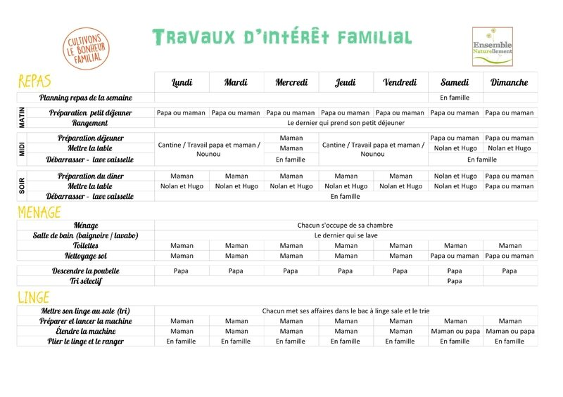 travaux d'intret familial-1