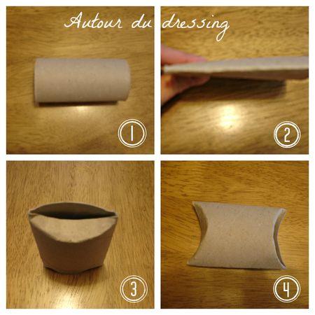 DIY boite rouleau toilette