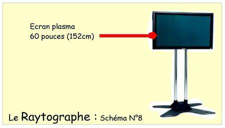 Schéma n° (8)