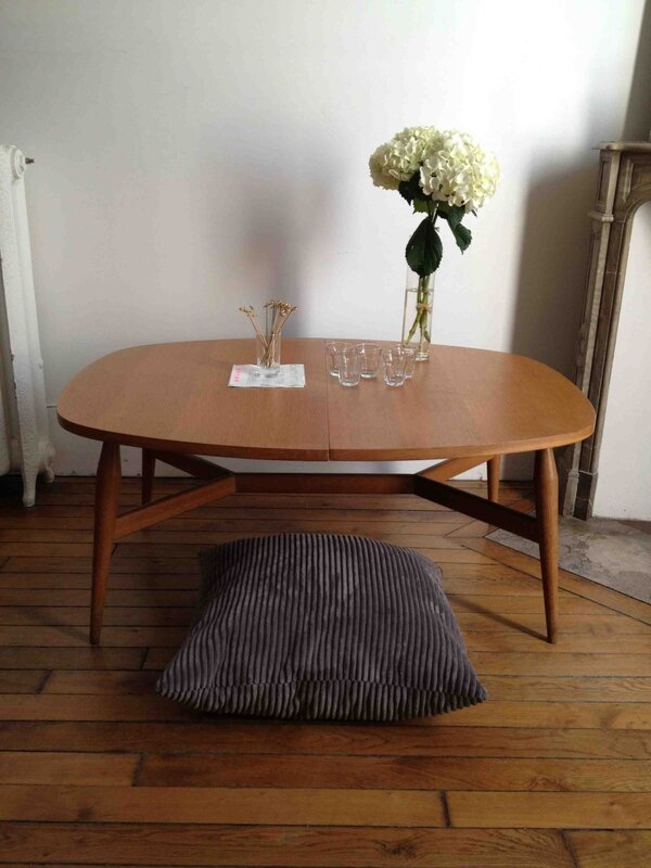 table relevable 3