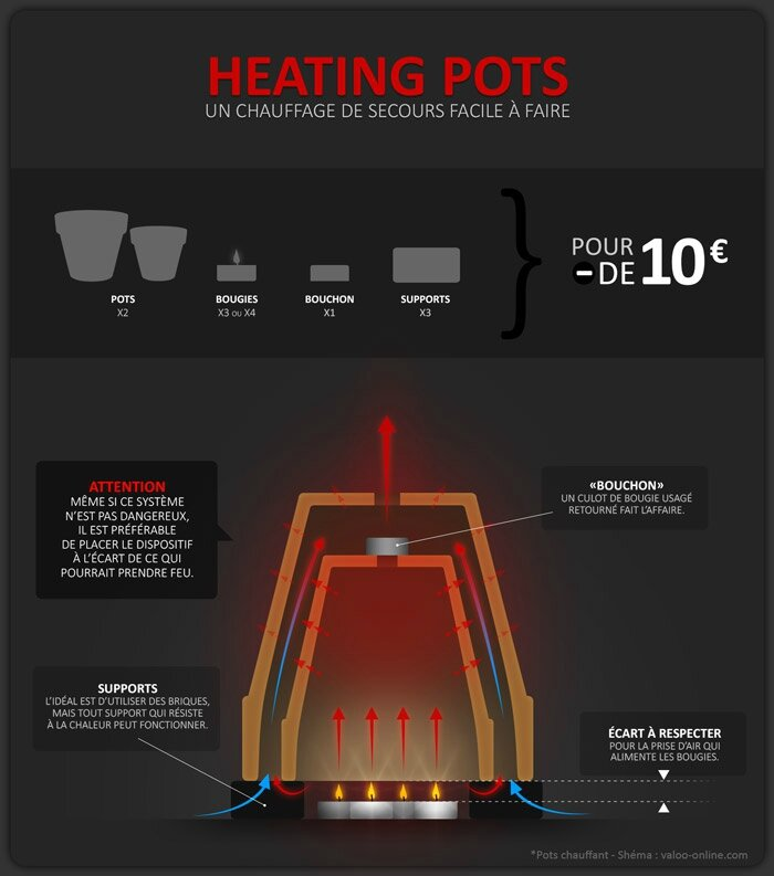 a-heating_pots_v1_fr-