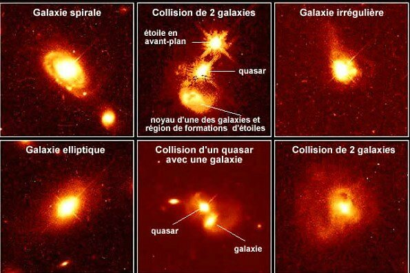 galaxies quasars