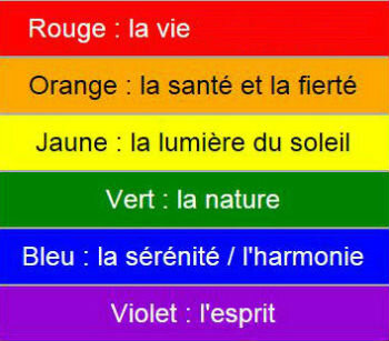 couleurs_gay___significations