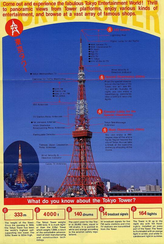 Canalblog Tour De Tokyo14 Infos