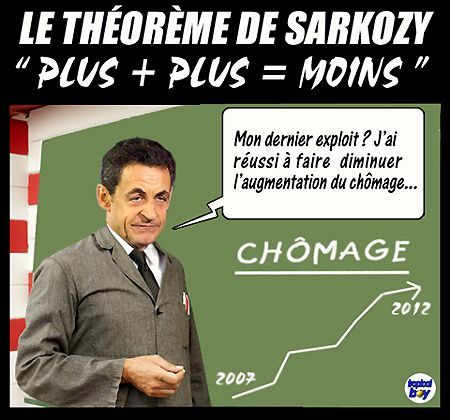 theoreme-sarko