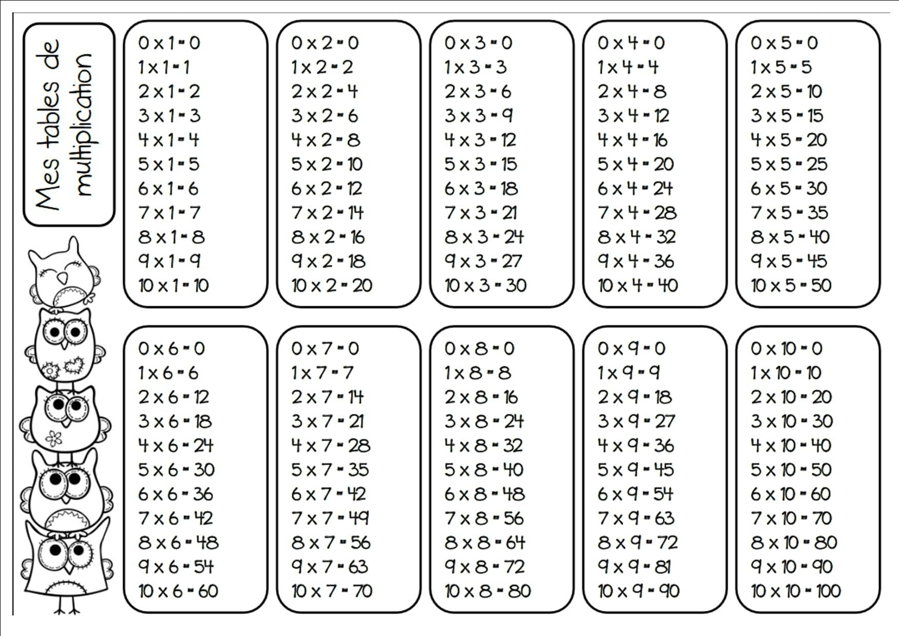 table de multiplication ce2