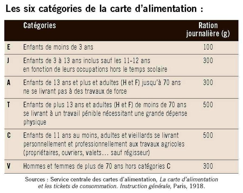 carte d'alimentation8