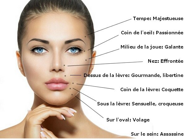 Maquillage yeux eloignes - Maquillage yeux tombants ...