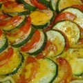 Tarte tomates/courgette au cheddar