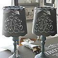 La paire de lampe en bronze patinée