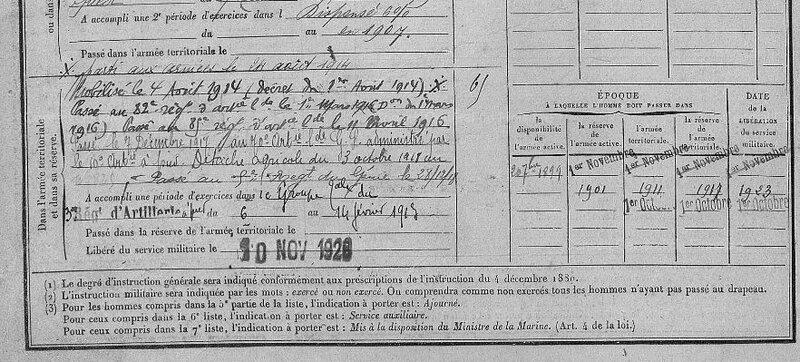 FM Yves Queffelec Mle 592 classe 1897 Bureau Quimper_3
