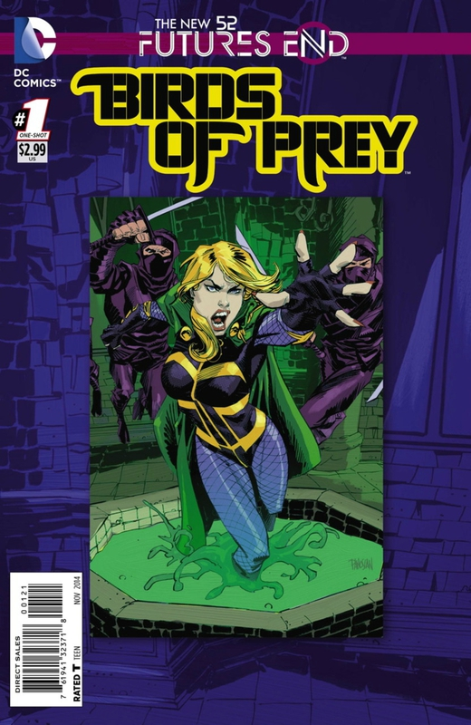 futures end birds of prey