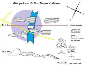 Plan Allées funéraires monument 1 réseau Bosc Tournon d'Agenais