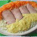 Roulades de mortadelle au riz