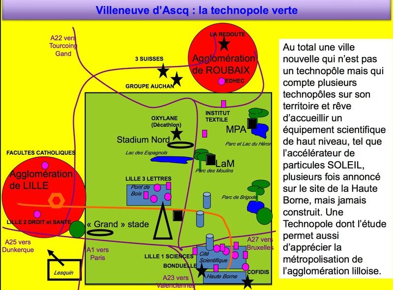 technopole schéma Villeneuve-d'Ascq