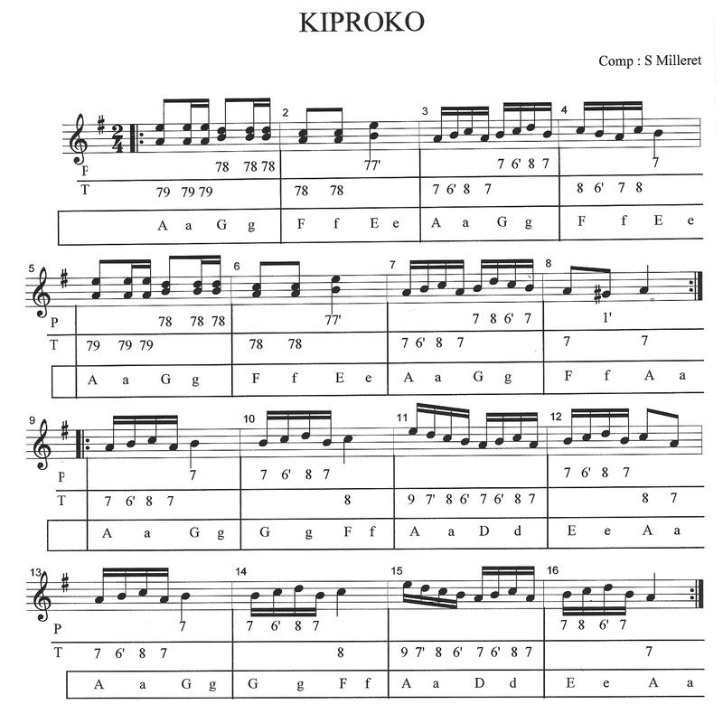 Kiproko