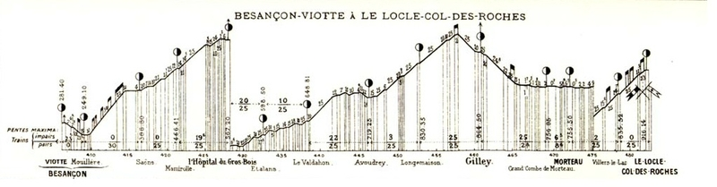 BESANCON LELOCLE V2