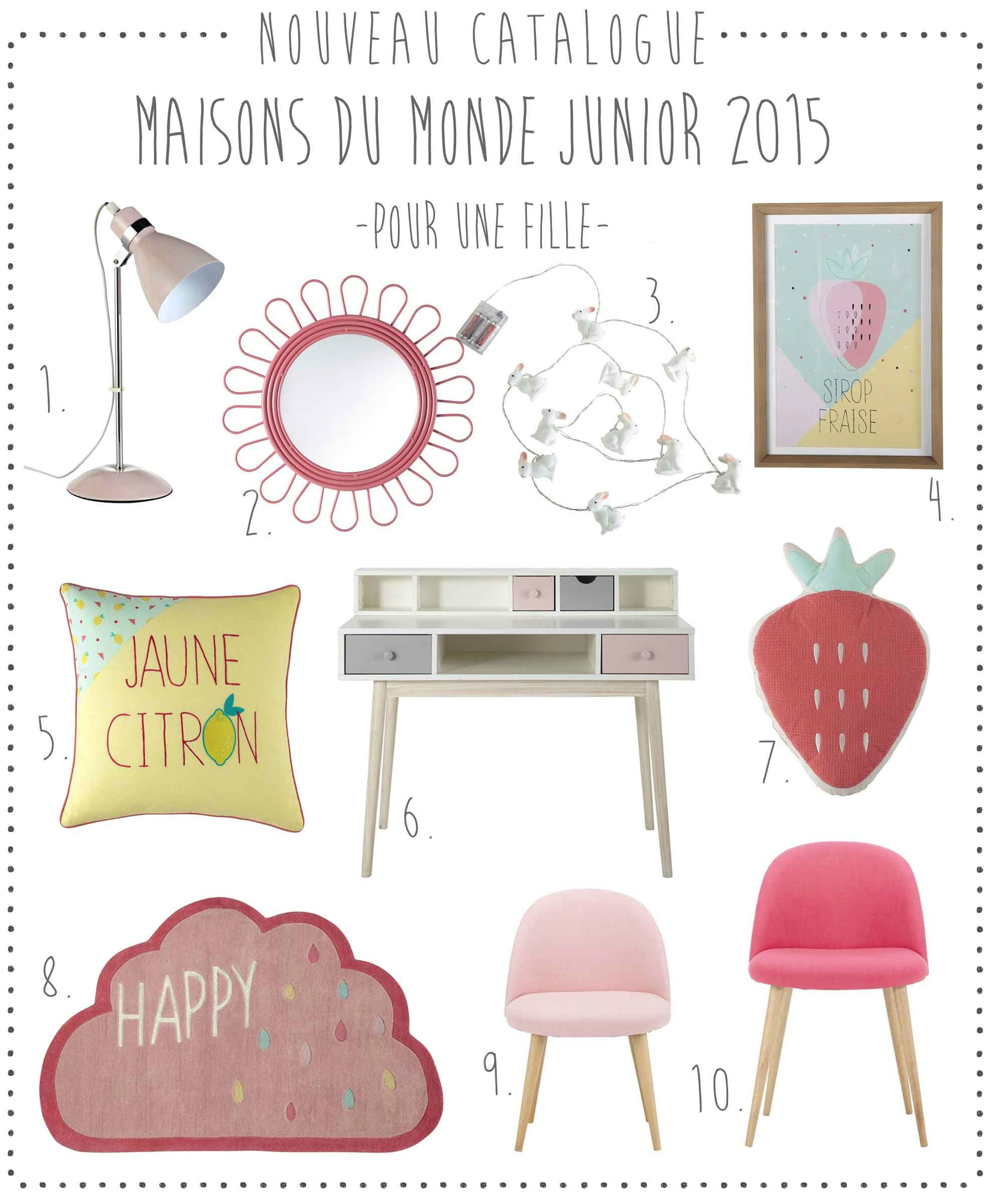 Nouveau le catalogue junior maisons du monde 2015 for Nouveau catalogue maison du monde