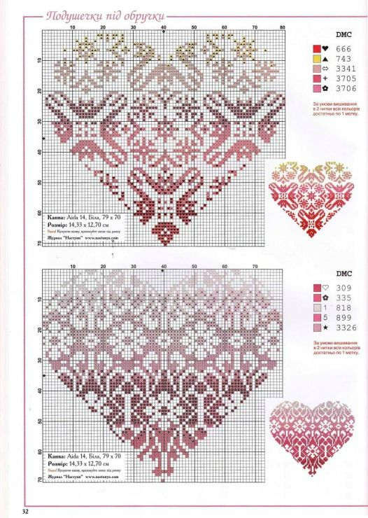 Knitting Colorwork Charts Ibovnathandedecker