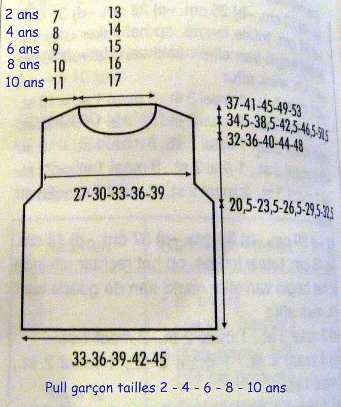 schéma pull garçon taille 2 ans à 10 ans