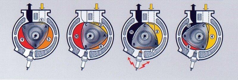 4 Temps du moteur Wankel