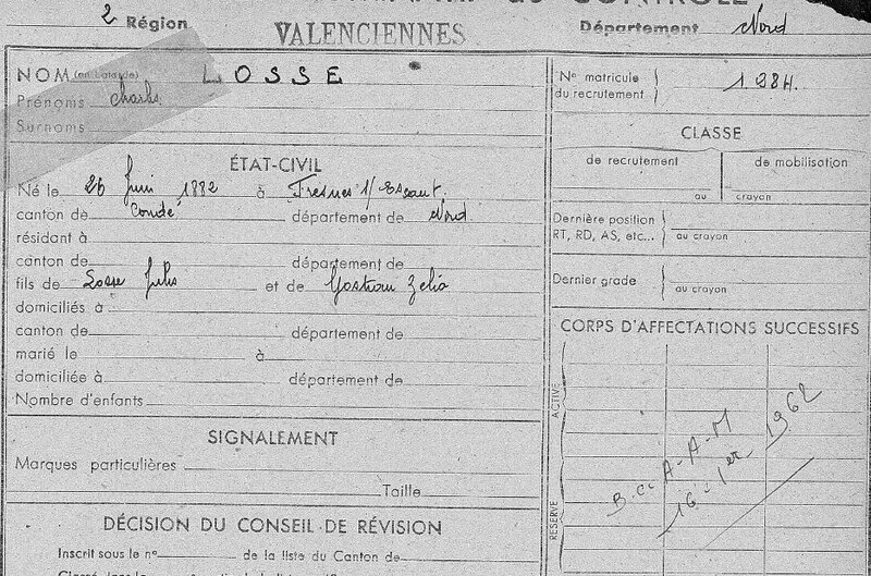 Fiche militaire, classe 1902, Losse, Charles, 2