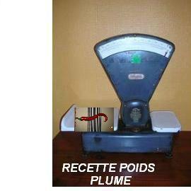 RECETTE POIDS PLUME