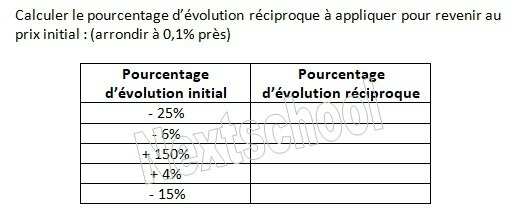 premiere evolution evolutions successives, evolution globale, evolutions reciproques 2 2