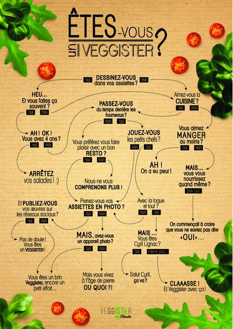 veggister