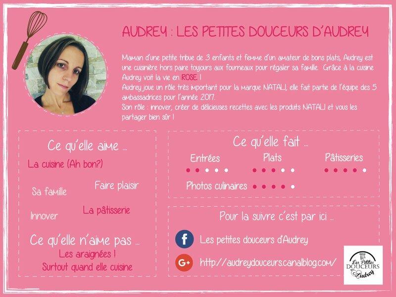 fiche-identité-audrey (1)