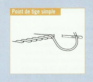 Point de tige simple