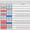 Bilan annuel 2014 : chaud et humide