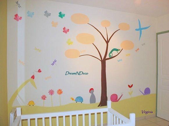 dessin chambre bb chambre bebe jungle savane fresque. Black Bedroom Furniture Sets. Home Design Ideas