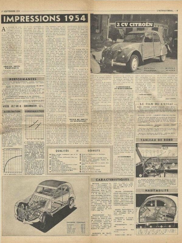 l 39 auto journal l 39 essai d 39 une 2cv a de 1954 2 cv capots ondul s. Black Bedroom Furniture Sets. Home Design Ideas